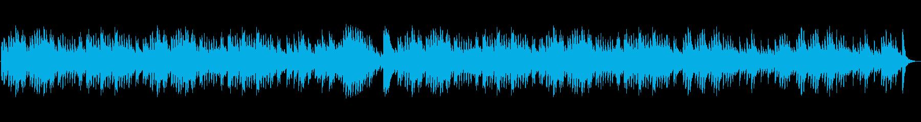 キラキラ星の夜のような可愛い3拍子の再生済みの波形