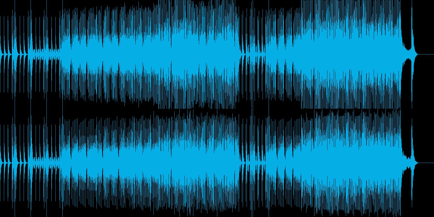 激しい太鼓と掛け声のBGMですの再生済みの波形
