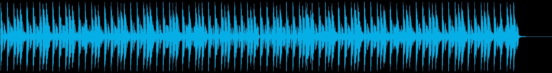 リコーダーアンサンブルによる可愛いマーチの再生済みの波形