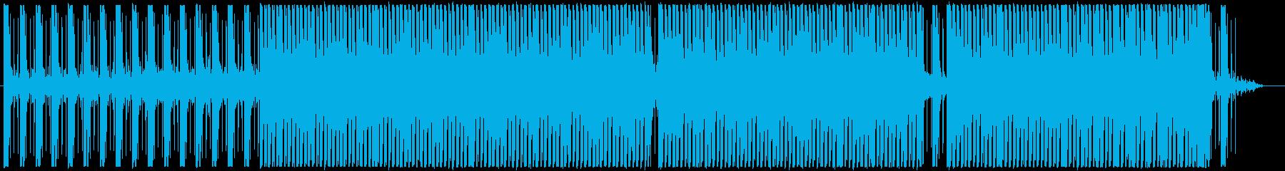 Techno01・怪しい・暗い・急ぐの再生済みの波形