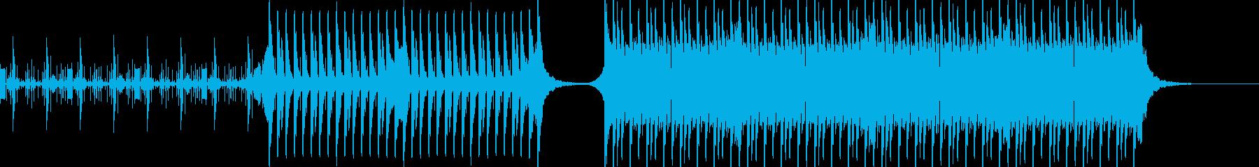テクノ ハードコア 未来の技術 積...の再生済みの波形