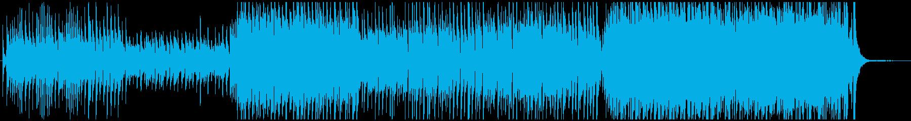 感動的なピアノメロオーケストラの再生済みの波形