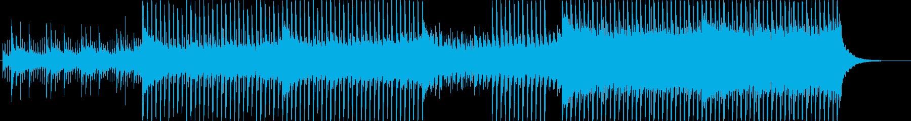 OP、ED、ハッピーの中に憂を秘めた曲の再生済みの波形