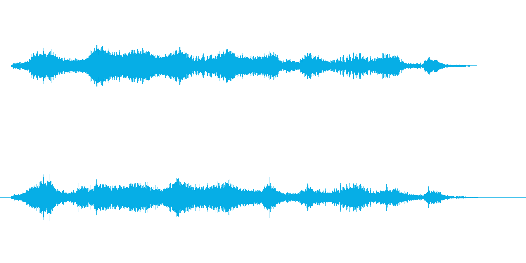 波の音と鳥のさえずりの再生済みの波形