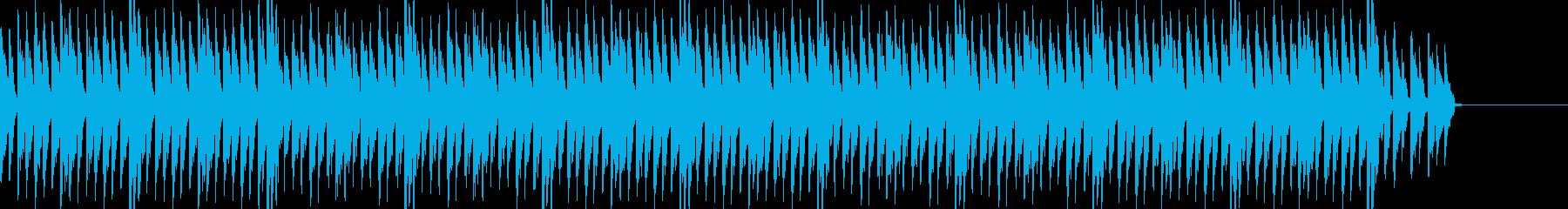 ハイテンションなバトルをテクノシンセでの再生済みの波形