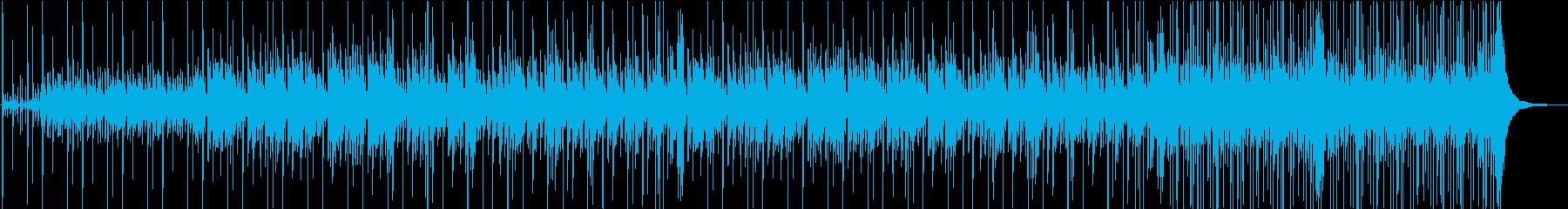 おしゃれな生演奏アコギBGMの再生済みの波形