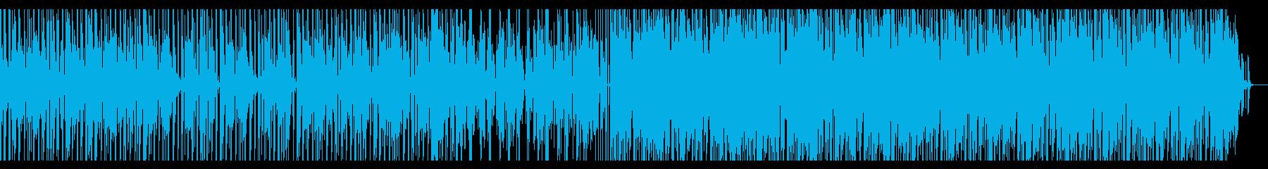 【短いVer3】70年代ファンクロック風の再生済みの波形