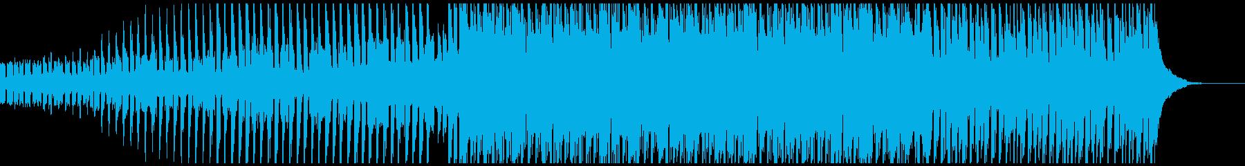 パワーダンス(ミディアム)の再生済みの波形