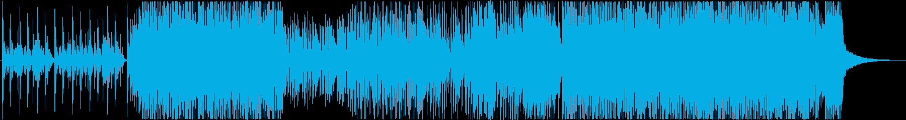 サンバ調のかわいいアコースティックBGMの再生済みの波形