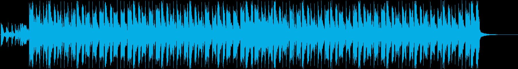 エンディング・かわいい・楽しい Dのみの再生済みの波形