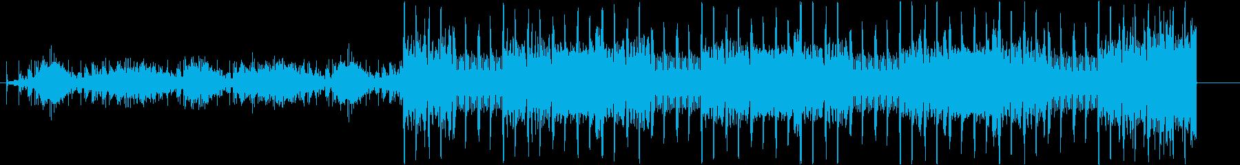 ダブステップ風のBGMの再生済みの波形