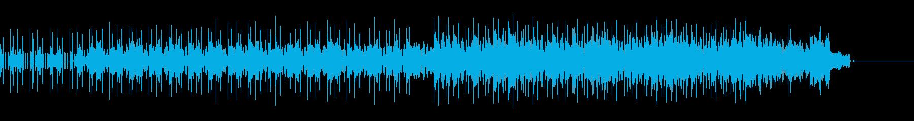 サイエンス系映像、cm ヒップホップの再生済みの波形