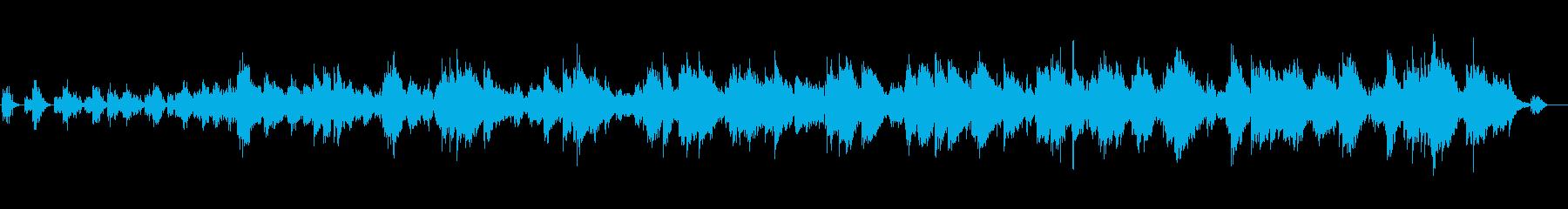 安らぎのヒーリングアンビエントの再生済みの波形