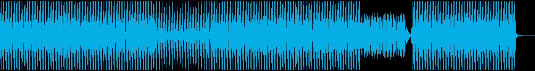 パワフルでアップテンポなミニマルテクノの再生済みの波形