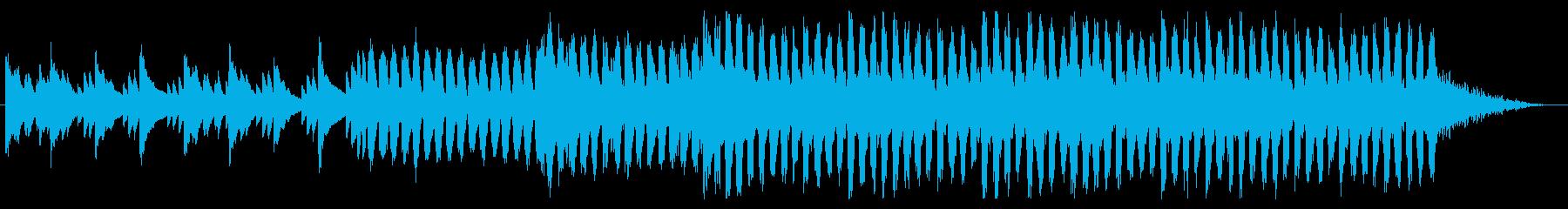 【EDM】ドライブする時に流れてそうな曲の再生済みの波形