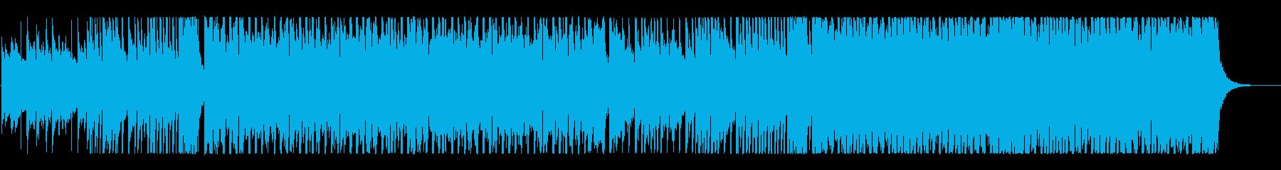 ポップで明るい、アップビートEDM!の再生済みの波形