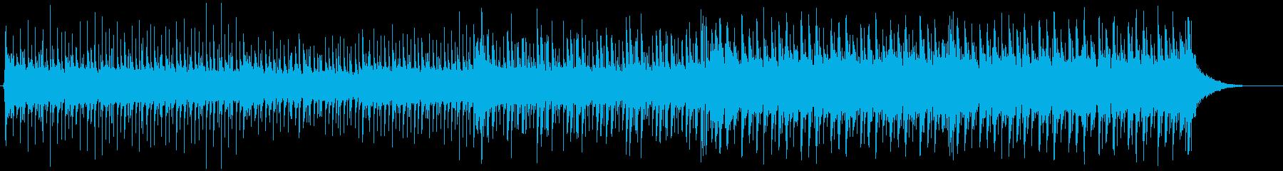 爽やかなダンスBGMの再生済みの波形