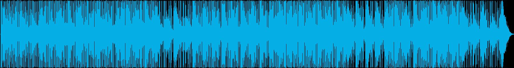 無機質な雰囲気を持つエレクトロニカBGMの再生済みの波形