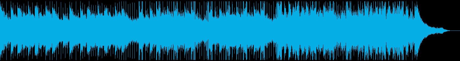 テクノロジーコーポレーション(短)の再生済みの波形