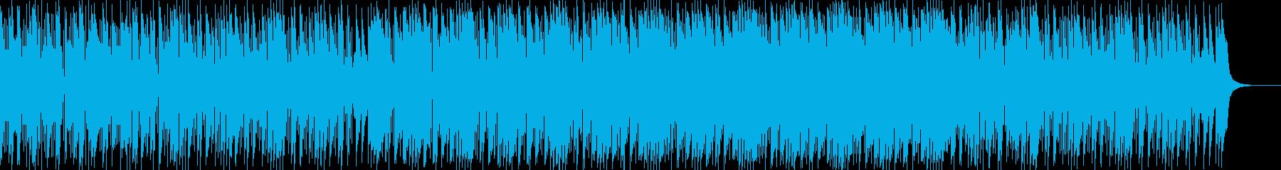 ブレイクビーツ レトロ 積極的 焦...の再生済みの波形