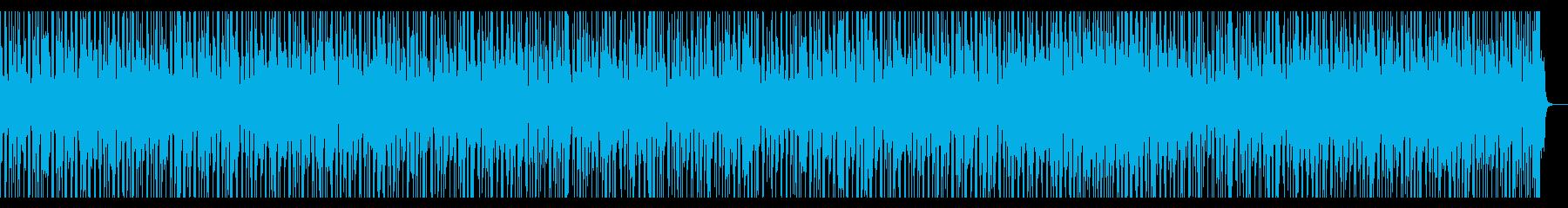 ファンクギター怪しい雰囲気の再生済みの波形