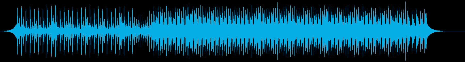 健康テクノロジー(60秒)の再生済みの波形