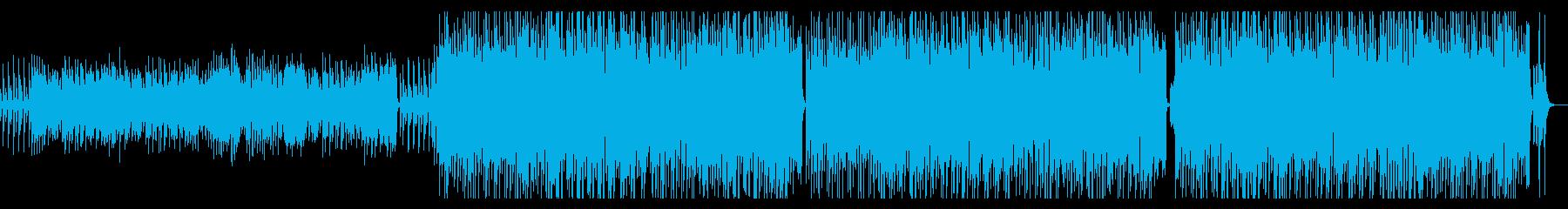ウキウキと楽しく幸せな日常曲の再生済みの波形