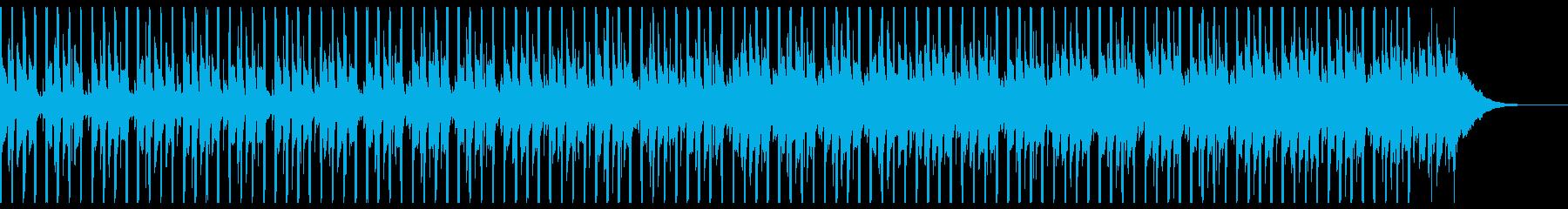 情報技術(60秒)の再生済みの波形