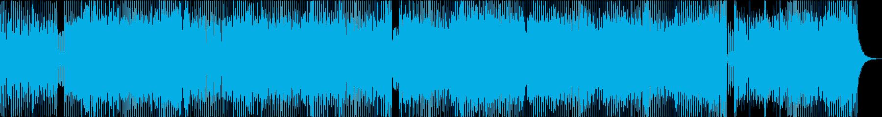 懐かしい80s ローファイ・ユーロビートの再生済みの波形