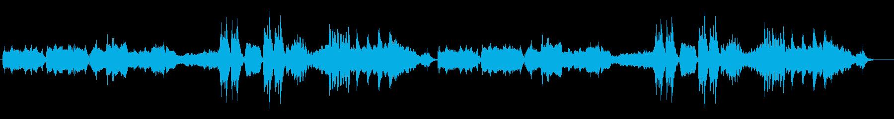 ドラクエダンジョン風不気味なオーケストラの再生済みの波形