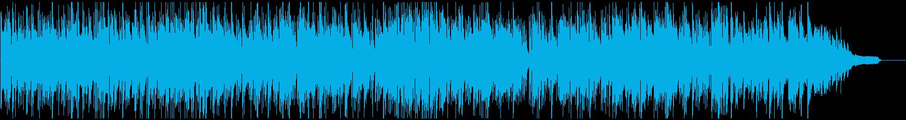 軽快ボサノバ・ジャズ、爽やかサックスの再生済みの波形