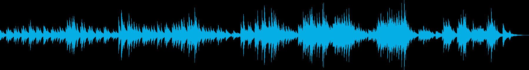 ノスタルジーな優しいピアノBGMの再生済みの波形