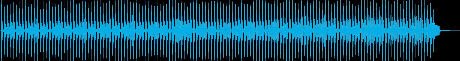 きっちり感のある可愛いBGMの再生済みの波形