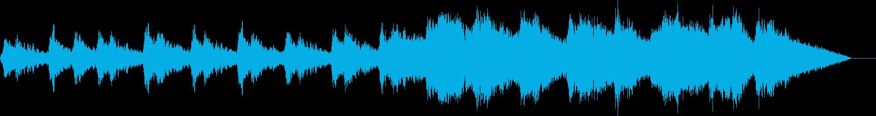 森と小川をイメージしたBGMの再生済みの波形