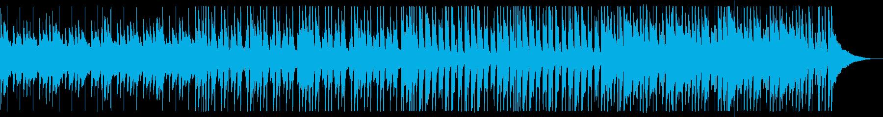 爽やかなカフェBGM_No686_2の再生済みの波形
