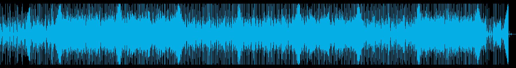 軽快な気分で走り出しそうになる曲の再生済みの波形