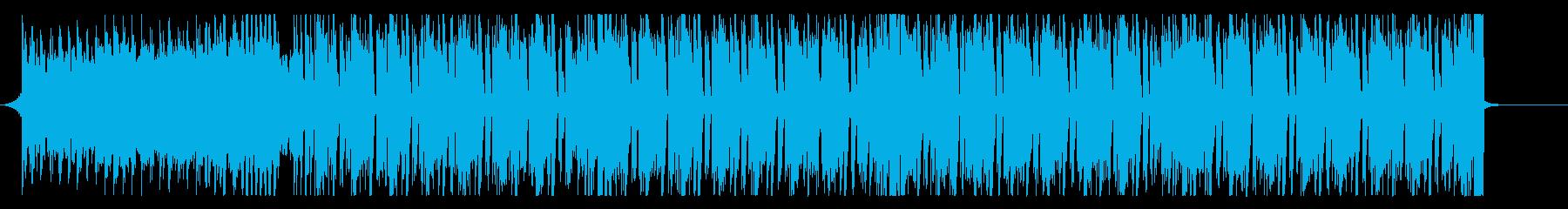 爽快・Kawaiiフューチャーベース cの再生済みの波形