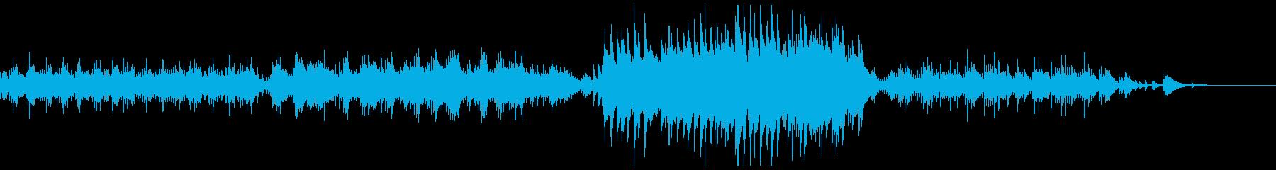 ピアノソロ:「海」第一楽章「序」の再生済みの波形