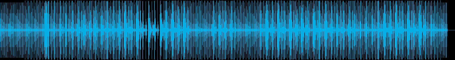 メイキング 倍速再生 早送りの再生済みの波形