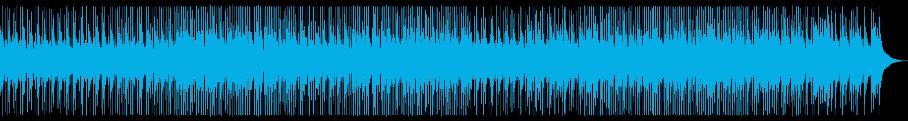 YOUTUBE,CM等に元気なウクレレ曲の再生済みの波形
