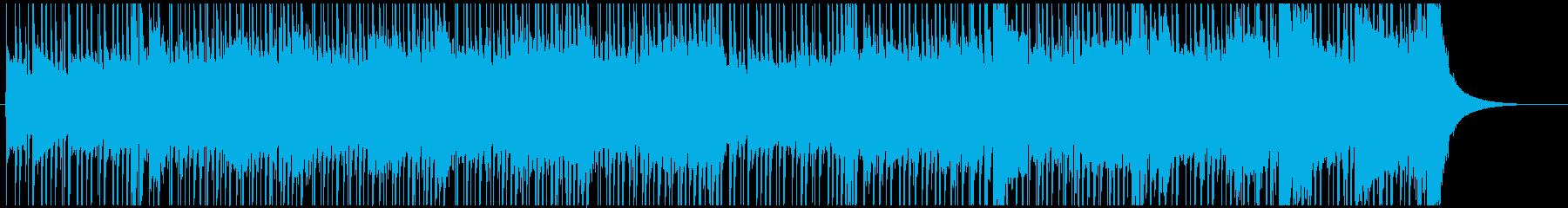 シリアスな状況をイメージの再生済みの波形