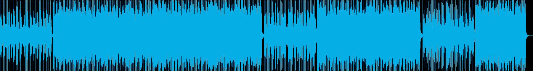 ポップロック研究所Bouncy-r...の再生済みの波形