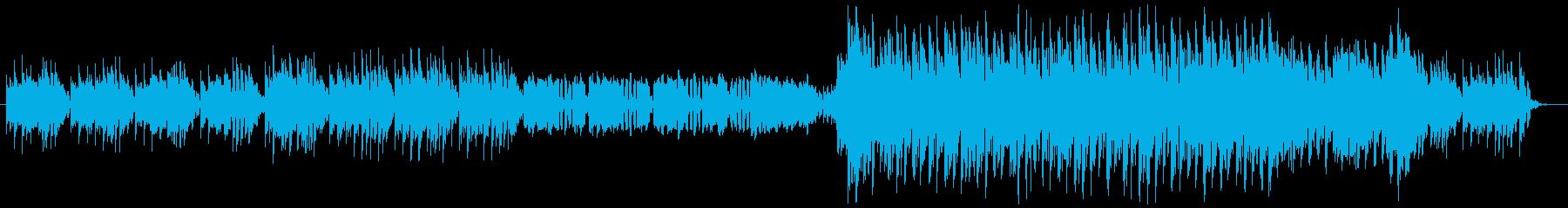 氷と雪国イメージのエレピ×オーケストラの再生済みの波形