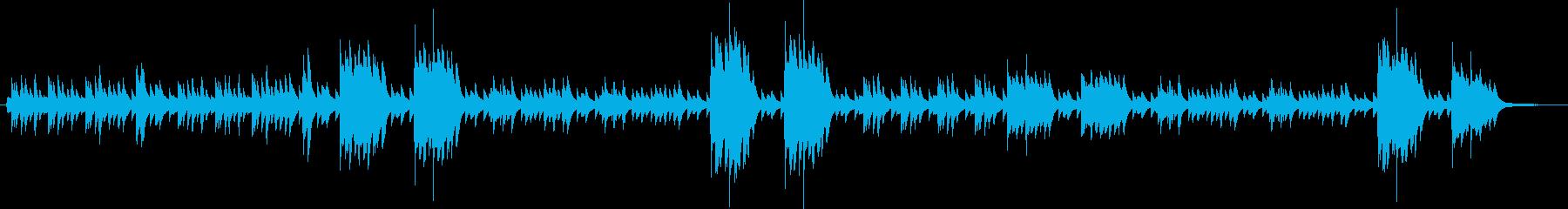 サティ「グノシエンヌ」第一番 ピアノの再生済みの波形