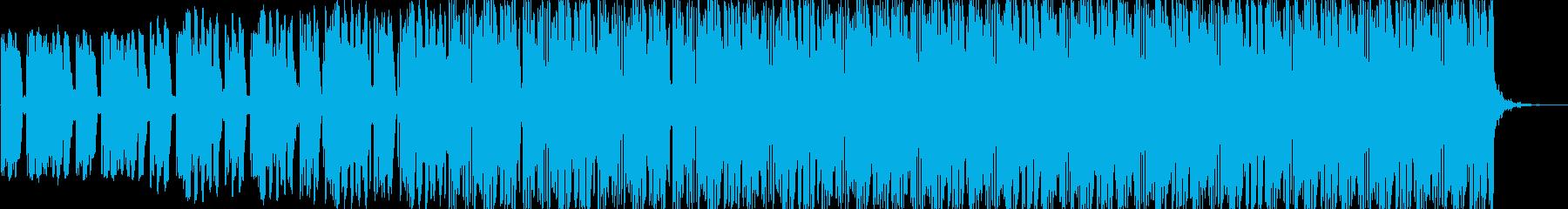 ゆったり、ほのぼの、エレクトロニカの再生済みの波形