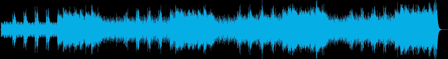 近未来のようなシンセサイザーサウンドの再生済みの波形