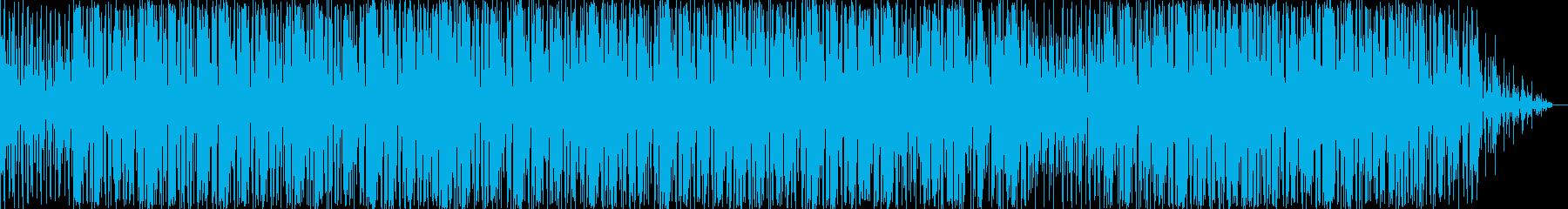 Ne 'Richaの「Forest...の再生済みの波形