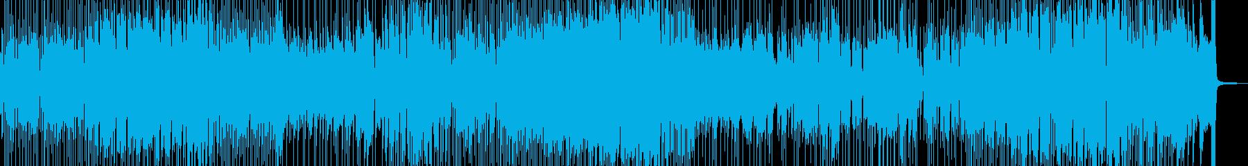 ピクニック気分・ブラスジャズポップ +の再生済みの波形