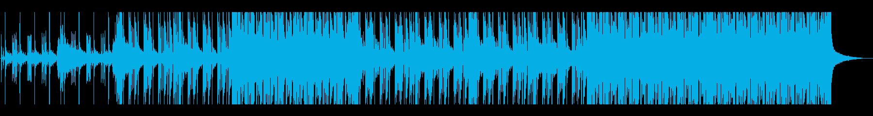 テクノロジー、リズム、パーカッションの再生済みの波形