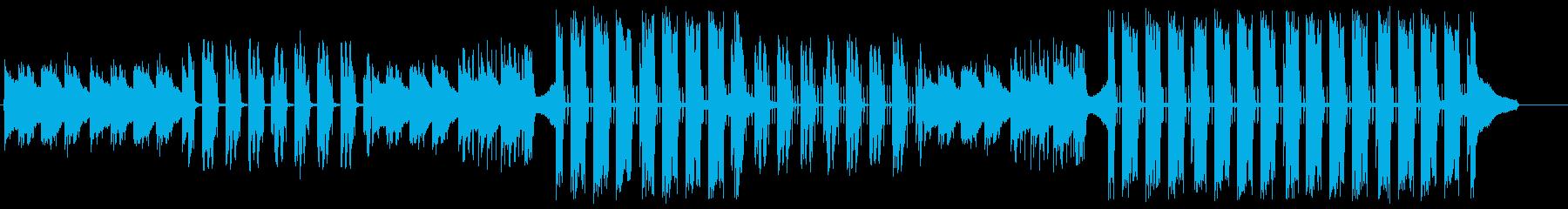 Future Pop 洋楽 メロウ の再生済みの波形